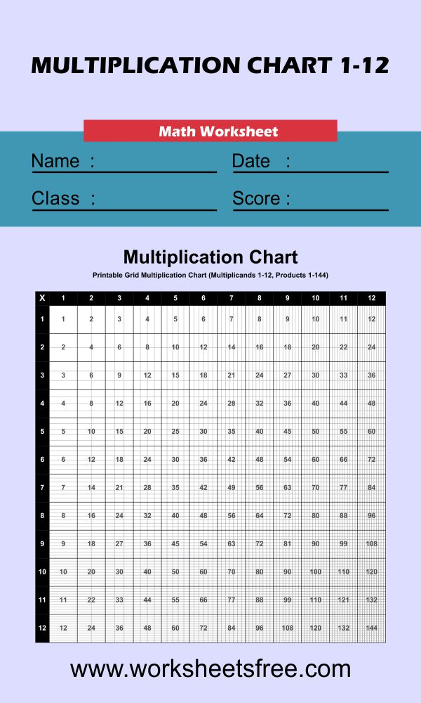 Grid-Multiplication-Chart-1-12