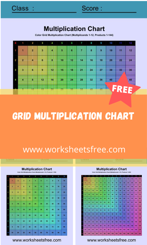 Grid Multiplication Chart