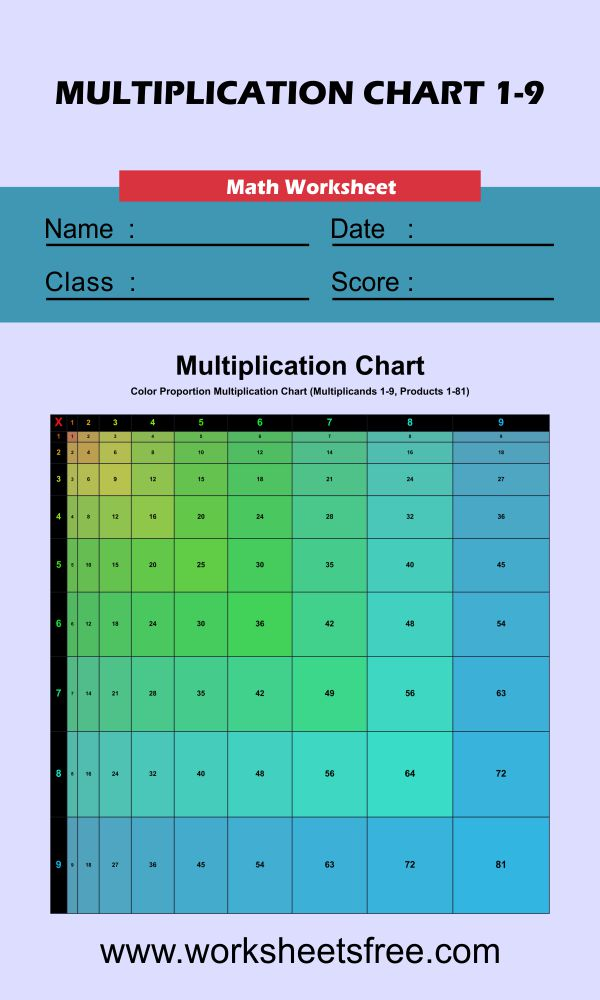 Proportioned Multiplication Chart (Color Version) 1-9