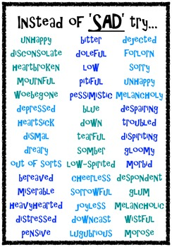 Synonym-posters-Can-you-think-of-a-better-word-in-your-writing-1