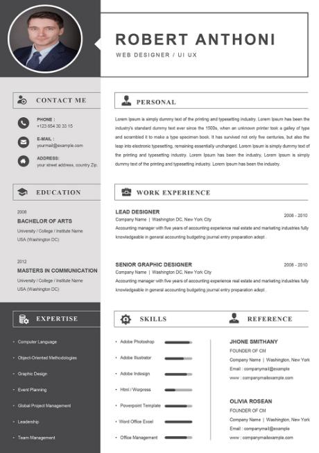 Web Developer Resume Example 5