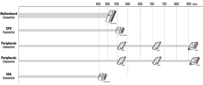 CONVENIENT CABLE MANAGEMENT