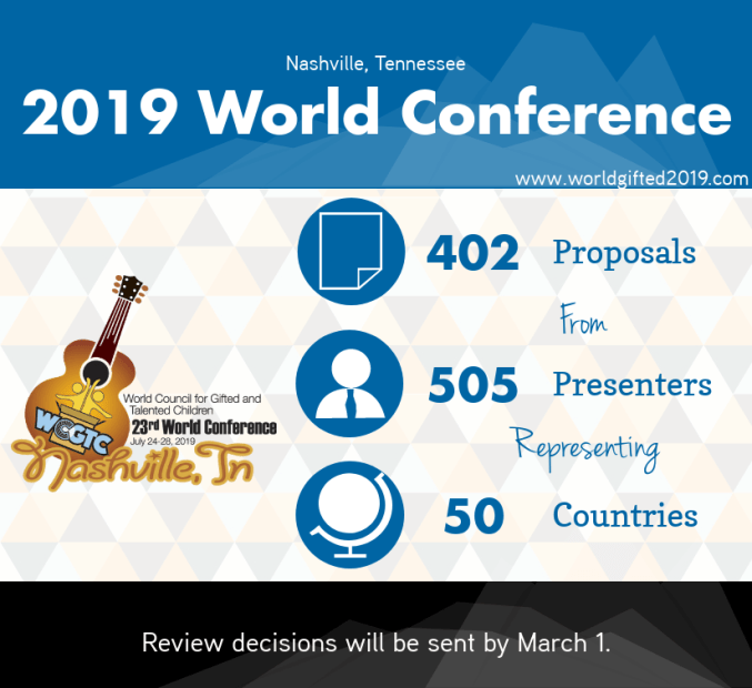 2019 WCGTC World Conference in Nashville Infographic