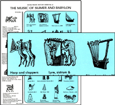 Music of Sumer and Babylon Timeline Chart