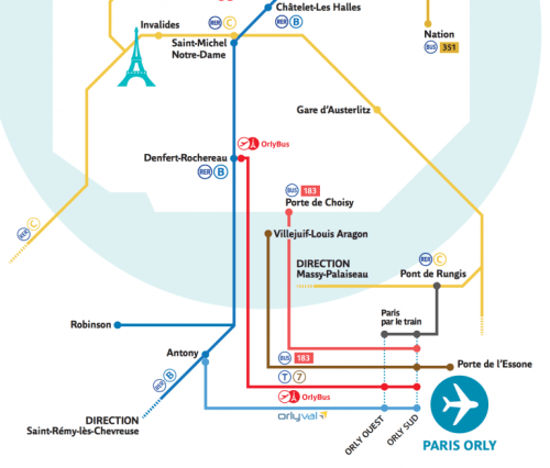 map of transports from airport to Paris