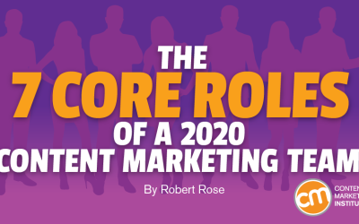 The 7 Core Roles of a 2020 Content Marketing Team
