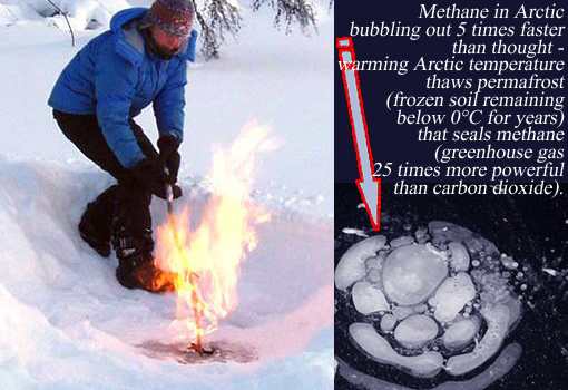 arctic ice melting, problem with ice melting, world culture pictorial, methane gas,