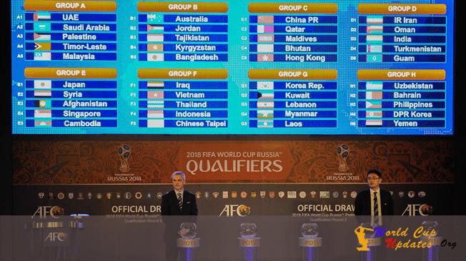 Fifa World Cup 2018 Teams