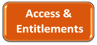 Access & Entitlements