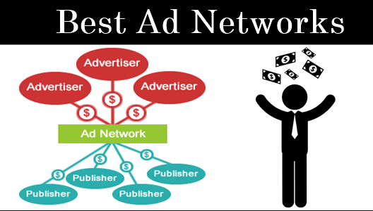 best ads networks 2018