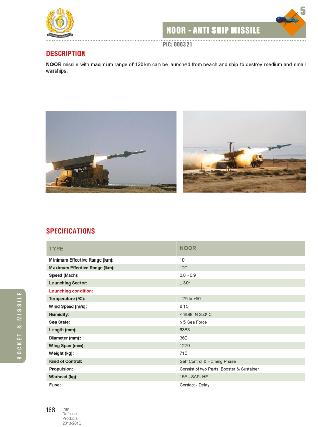 Noor - Anti Ship Missile Catalog
