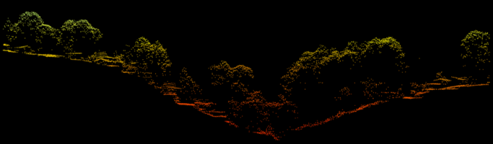 Figure 3. View of a cloud profile of surface points obtained from the LIDAR system