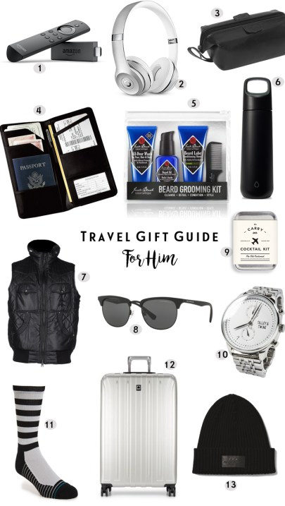 World of A Wanderer's Travel Gift Guide for Him