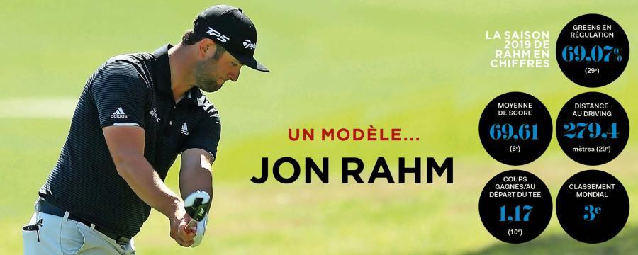 Un modèle… Jon Rahm - World of Golf