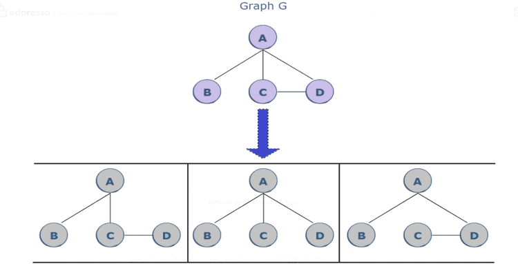 What-is-a-spanning-tree
