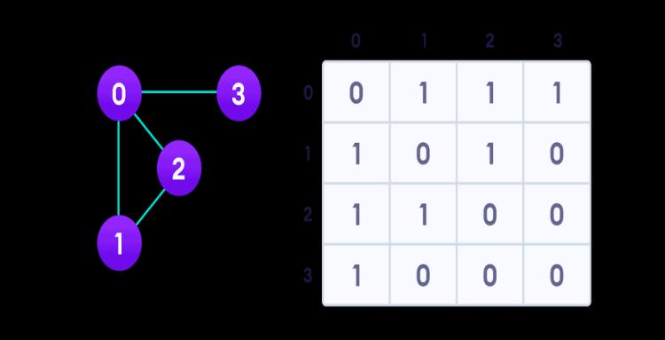 adjacency-matrix_1