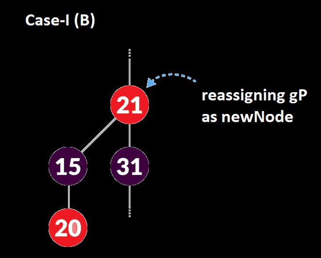 insertfix-case1.2-red-black