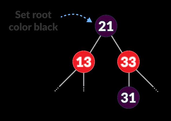 insertfix-laststep-red-black