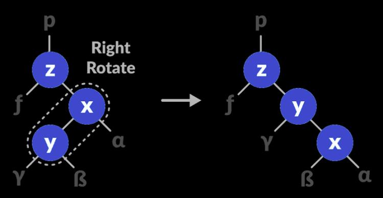 rightleft-rotate-1_0