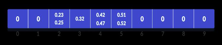 Bucket-sort-0.4_0