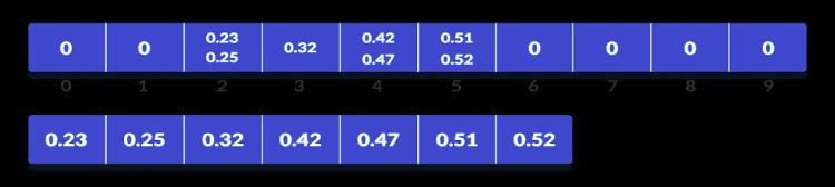 Bucket-sort-0.5_0