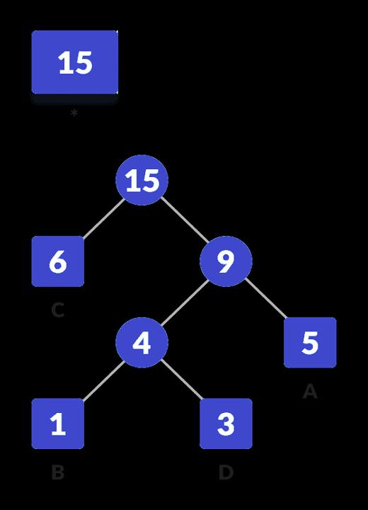 hf-encoding-3