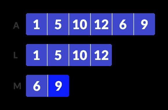 merge-sort-demo-step-2