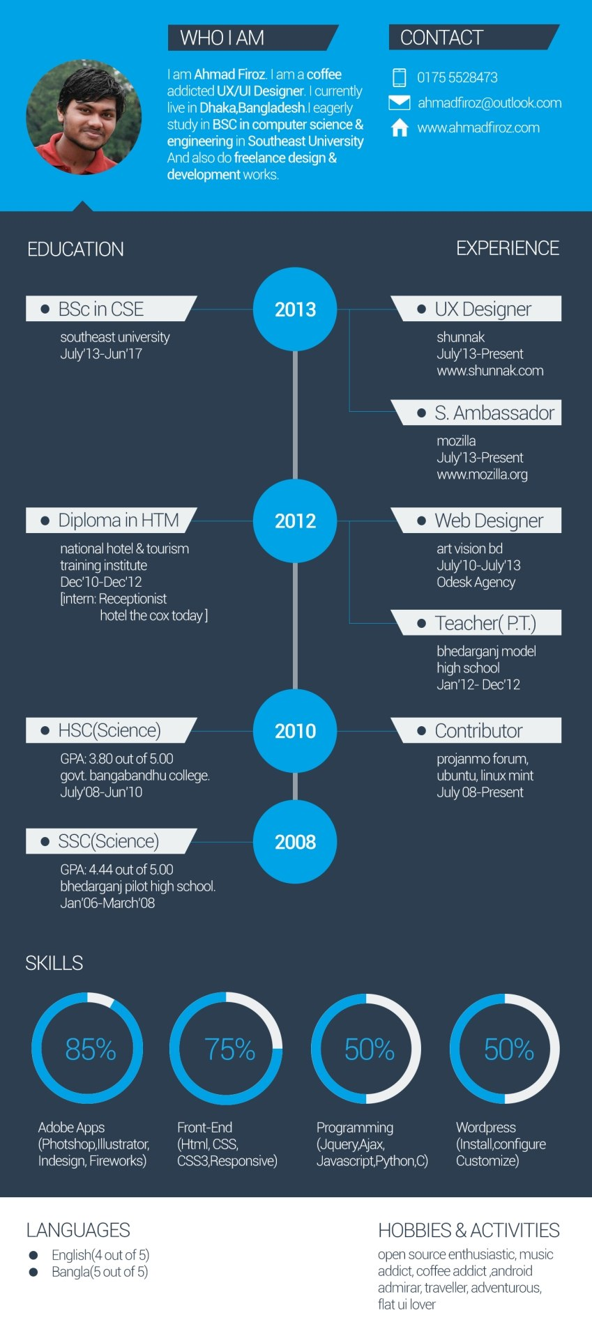 flat-curriculum-vitae-template with-timeline