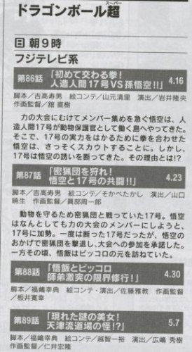 spoilers titles and synposis for dragon ball super episode 87 88 and 89 from japan translated by herms