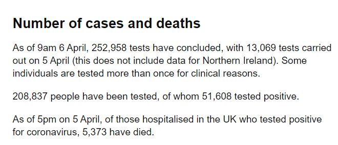 6th april 2020 coronavirus statistics from UK Government