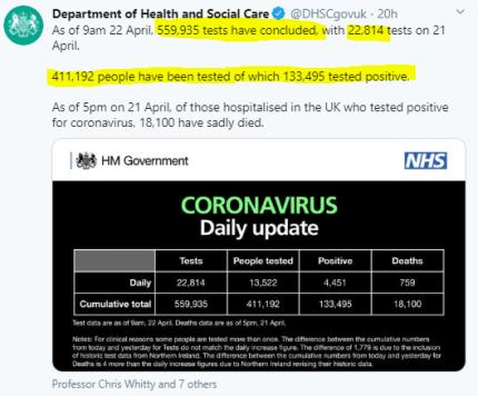 April 22th coronavirus stats tweet 5th April