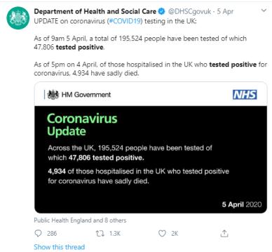 April 5th coronavirus stats tweet 5th April