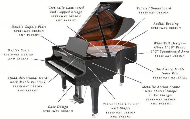 """Boston """"Silver Anniversary"""" Parlour Grand Piano"""
