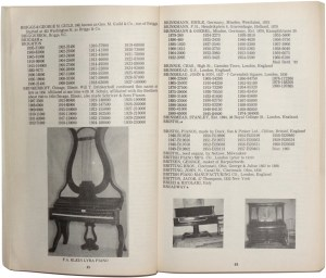 Pages from the Pierce Piano Atlas