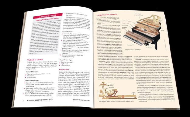 "A spread from ""The Best of Acoustic & Digital Piano Buyer"""