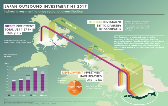 japan-outbound-investment-2017.jpg