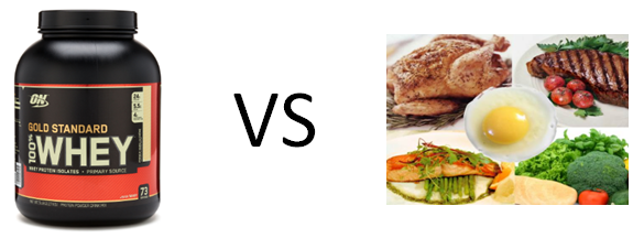 O que é melhor, Whey ou comida?