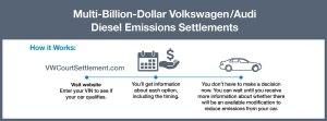 Volkswagen U.S. settlement