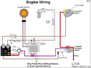 American Autowire question,