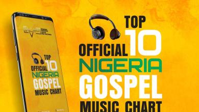 "Photo of Dunsin Oyekan Back At The Top Of IACMP Official Nigerian Gospel Music Top 10 Chart With ""Most Holy"" 