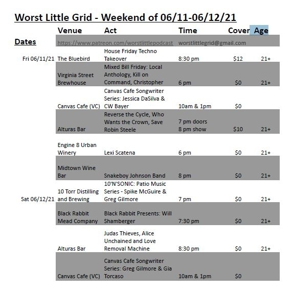 Worst Little Grid - Weekend of 06/11-06/12/21 Venue Act Time Cover Age Dates https://www.patreon.com/worstlittlepodcast worstlittlegrid@gmail.com Fri 06/11/21 The Bluebird House Friday Techno Takeover 8:30 pm $12 21+ Virginia Street Brewhouse Mixed Bill Friday: Local Anthology, Kill on Command, Christopher Chamberlian 6 pm $0 21+ Canvas Cafe (VC) Canvas Cafe Songwriter Series: Jessica DaSilva & CW Bayer 10am & 1pm $0 Alturas Bar Reverse the Cycle, Who Wants the Crown, Save Robin Steele 7 pm doors 8 pm show $10 21+ Engine 8 Urban Winery Lexi Scatena 6 pm $0 21+ Midtown Wine Bar Snakeboy Johnson Band 8 pm $0 21+ Sat 06/12/21 10 Torr Distilling and Brewing 10'N'SONIC: Patio Music Series - Spike McGuire & Greg Gilmore 7 pm $0 21+ Black Rabbit Mead Company Black Rabbit Presents: Will Shamberger 7:30 pm $0 21+ Alturas Bar Judas Thieves, Alice Unchained and Love Removal Machine 8:30 pm $0 21+ Canvas Cafe (VC) Canvas Cafe Songwriter Series: Greg Gilmore & Gia Torcaso 10am & 1pm $0
