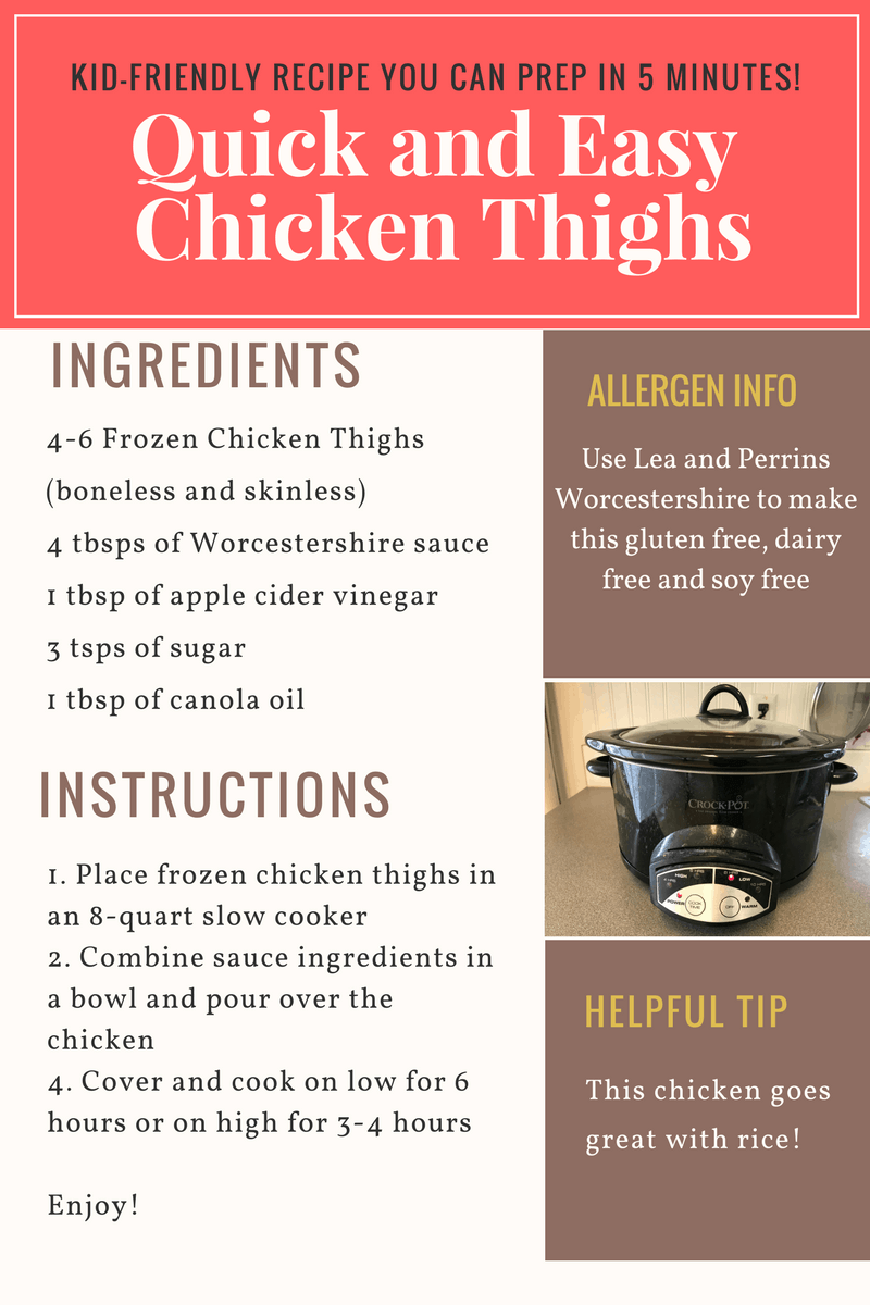 Easy Chicken Thighs
