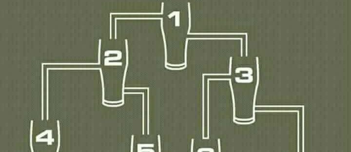 which glass gets full first puzzle