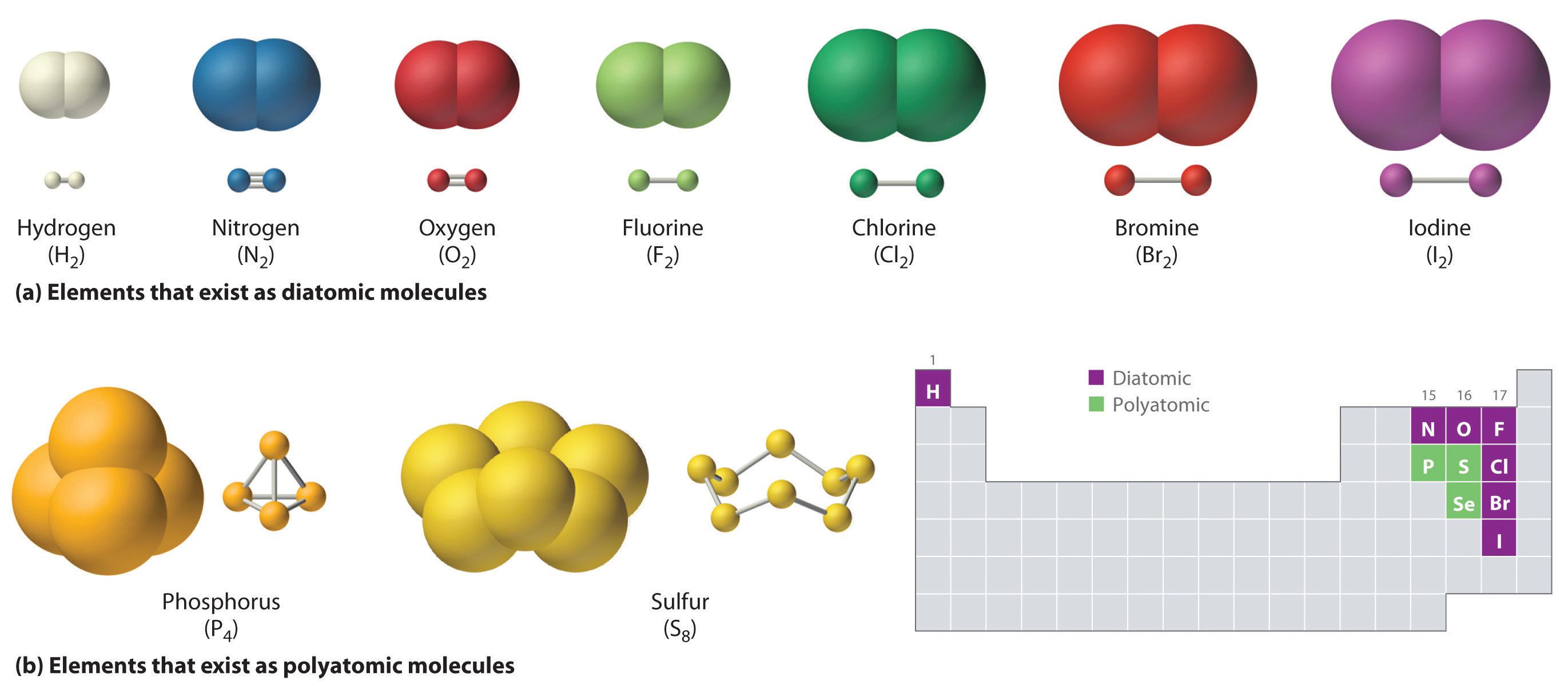 Ch150 Chapter 4 Covalent Bonds And Molecular Compounds Chemistry