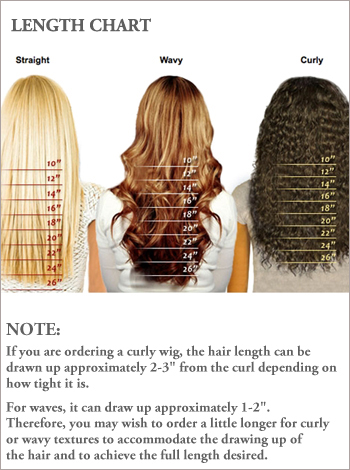14 inch hair extensions length image collections hair extension 16 inch curly hair chart the best curly hair 2017 14 inch one piece curly clip pmusecretfo Gallery