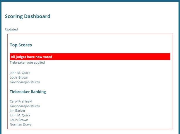 scoring dashboard
