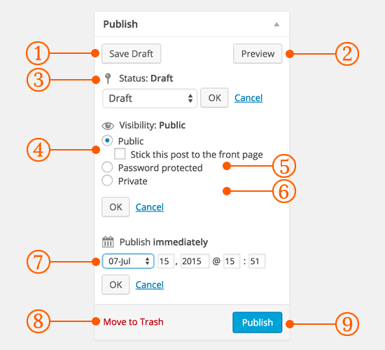 Post publish options in the classic editor
