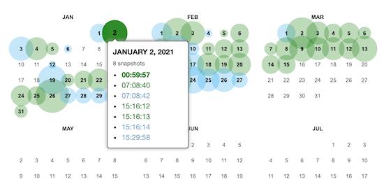 Wayback Machine compare content dates