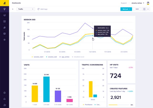 Exponea marketing automation tool