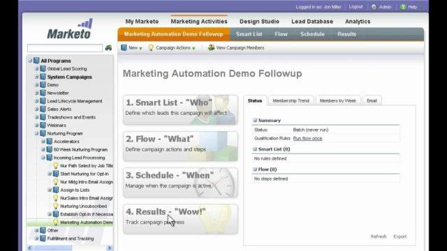 Marketo Marketing automation tools